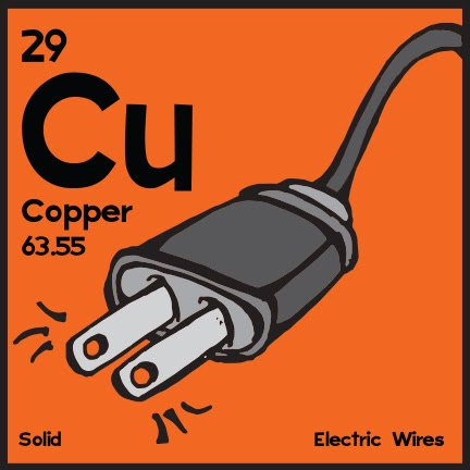 route 29 copper 4